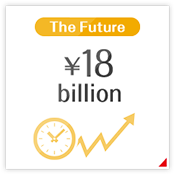 The Future ¥3,000billion