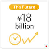 The Future ¥18 billion